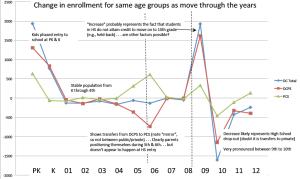 Chart courtesy of Bill Horne
